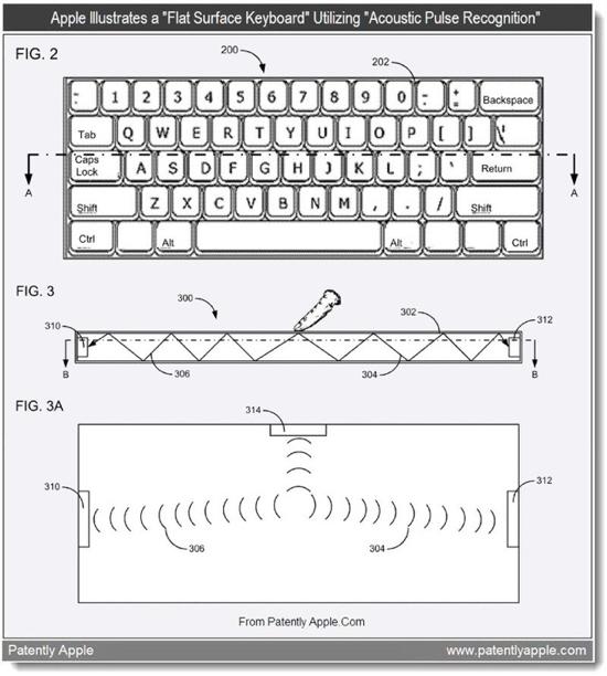 Реальный патент о виртуальных возможностях сенсорной клавиатуры