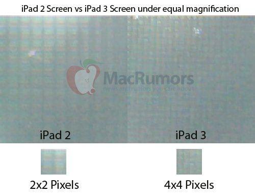 iPad 3 действительно будет иметь дисплей Retina [Фото]