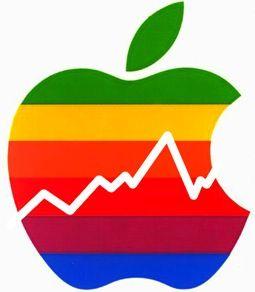 Apple самая дорогая компания мира