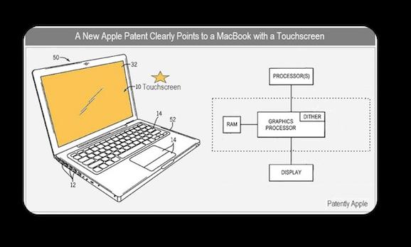 Получит ли в будущем MacBook сенсорный экран?