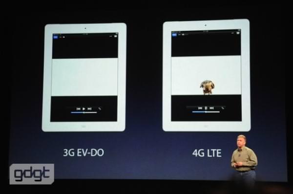 Что внутри у IPad 3 (The new iPad). Спецификация
