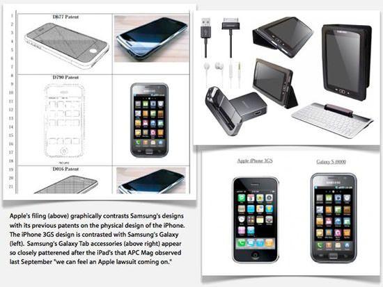 Samsung утверждает, что не копировала iPhone