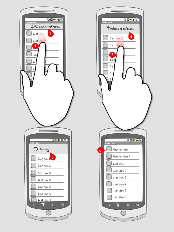 Обновление приложения Mail в iOS 6 и Mountain Lion: VIP-почта, добавление медиафайлов и Pull to refresh