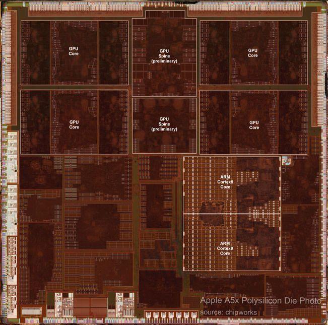 Сравнение размеров процессоров A4, A5, A5X от Apple [Фото]