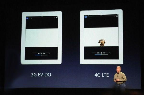 LTE 4G в iPad 3 не работает за пределами США