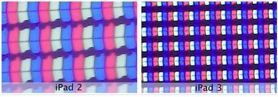 Как выглядит изображение дисплея Retina нового iPad 3 (The New IPad) под микроскопом [Фото]