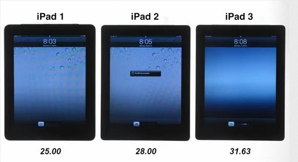 Сравнительный тест скорости загрузки iPad, iPad 2 и iPad 3 (The New iPad)