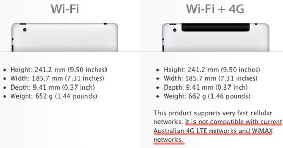 Новые уточнения от Apple об IPad 3