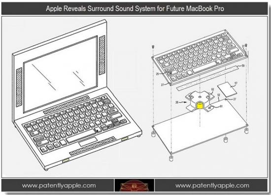 Новый патент Apple заставит звучать Macbook по-новому