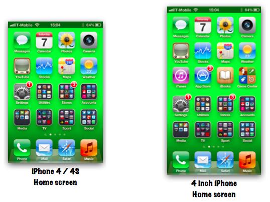 Сценарий для iPhone 5 с четырехдюймовым дисплеем [Фото]