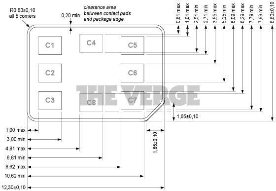 Nano-SIM от Apple - новый стандарт SIM-карт