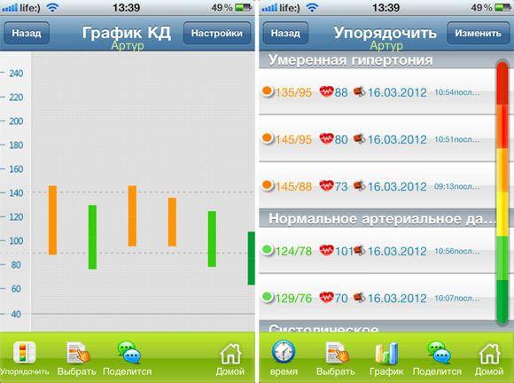 iHealth — тонометр для iPhone и iPad [Аксессуары]
