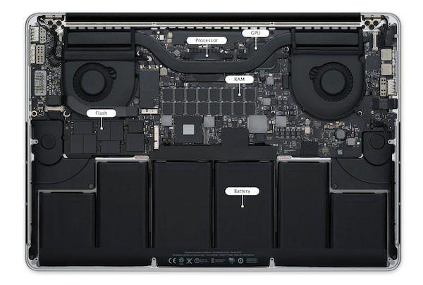 Новый MacBook Pro с дисплеем Retina 2880 x 1800 - лучший ноутбук в мире [Обзор]