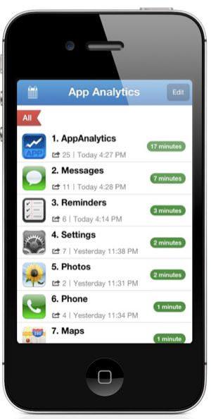 AppAnalytics - детальная статистика запущенных приложений на iPhone или IPad