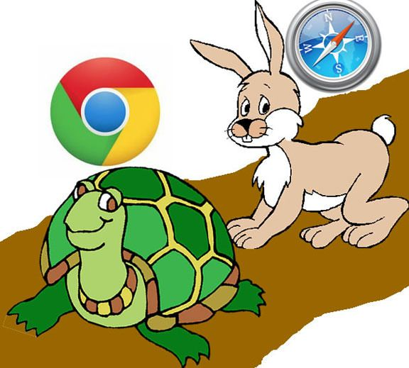 Google Chrome в четыре раза медленнее обрабатывает Javascript, чем Safari