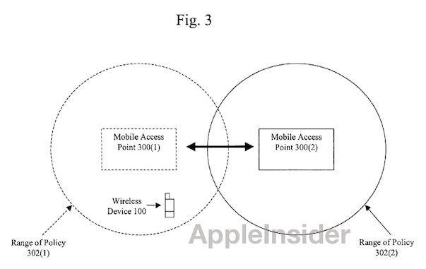 Apple получила патент на автоматическое изменение параметров устройства в зависимости от ситуации