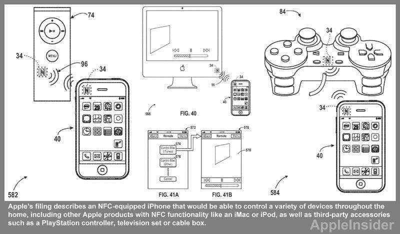 Вопрос недели: будет ли Apple выпускать свой контроллер для игр?