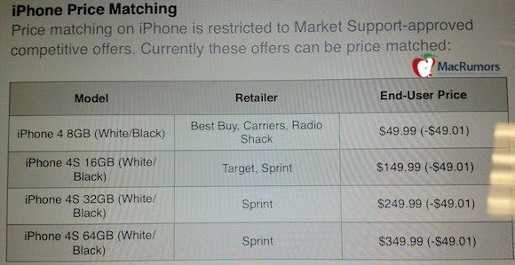 Apple снижает цены: iPhone 4 8Gb - , iPhone 4S 16 Gb - 0