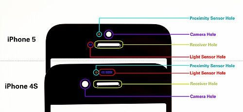 Сравнение Touch Screen iPhone 5 и iPhone 4 [Видео]