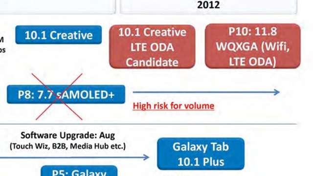 Убийца iPad от Samsung - планшет с 12 дюймовым Retina-дисплеем?
