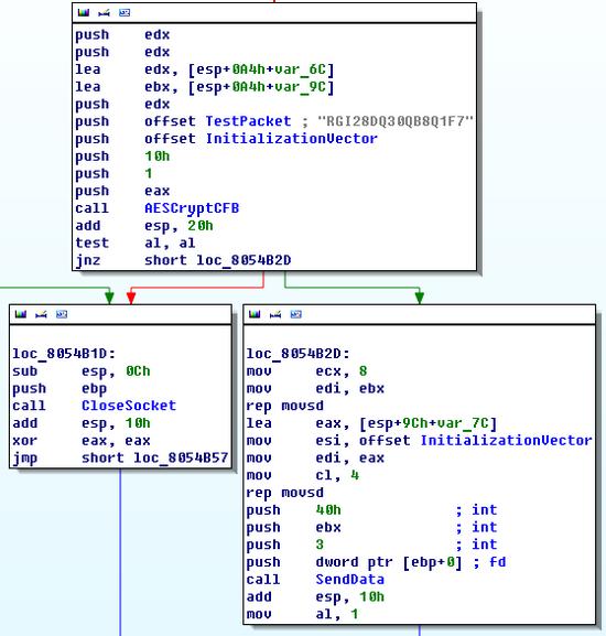 Троян BackDoor.Wirenet.1 похищает пароли на Mac OS X и Linux