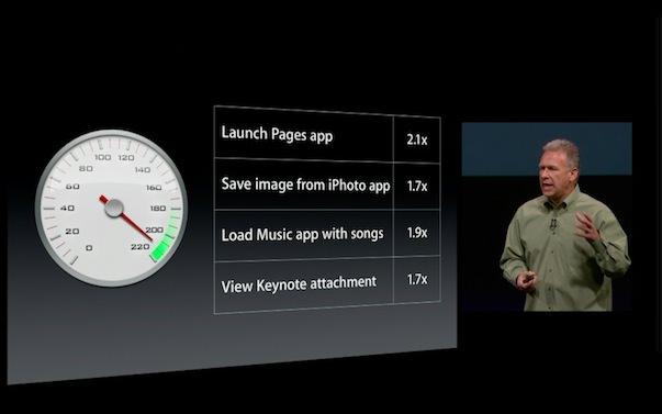 iPhone 5 единственный коммерческий смартфон с процессором A6 на новой архитектуре ядра Cortex-A15