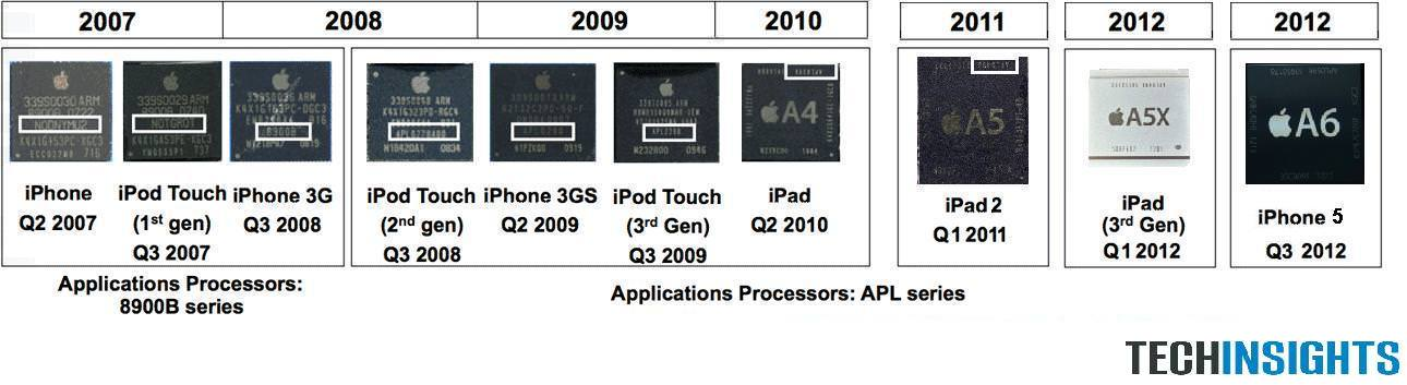 Стоимость комплектующих iPhone 5 16 Гб составляет 8