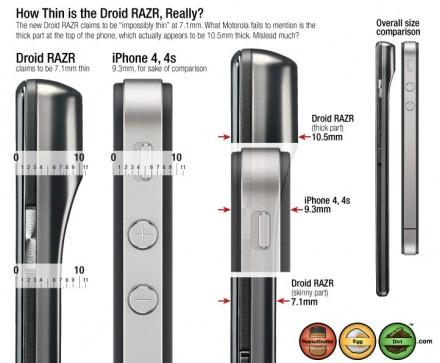 iPhone 5 самый тонкий смартфон в мире!