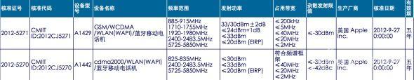 iPhone 5 утвержден к продажам в Китае