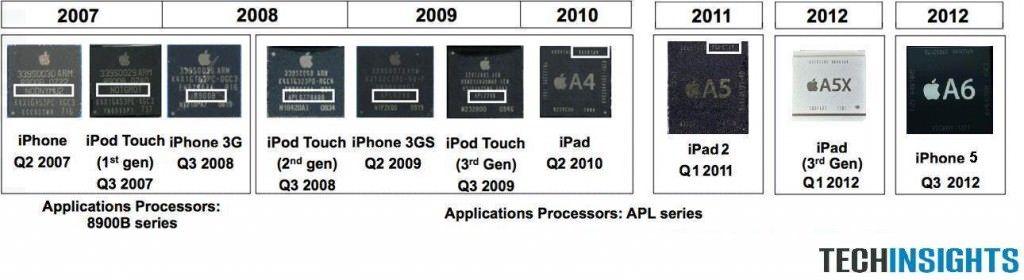 """Процессор A6, установленный в iPhone 5 может автоматически """"разгоняться"""""""