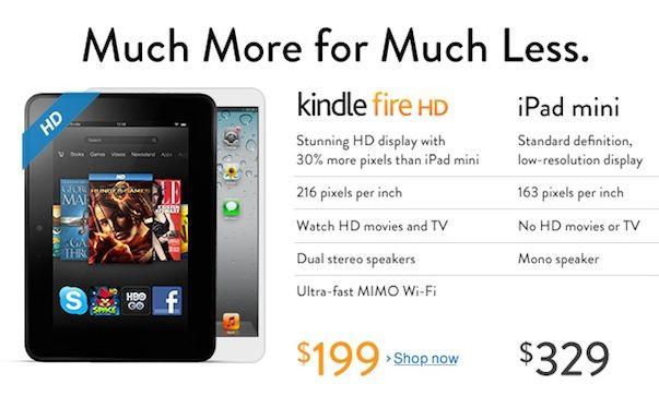Amazon вынуждена убрать рекламу-сравнение Kindle Fire HD и iPad mini из-за предоставления ложных фактов