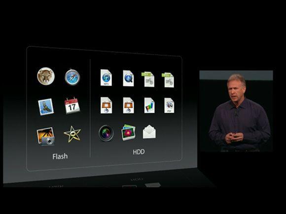 Уникальный твердотельный накопитель Fusion Drive от Apple. Что это такое?