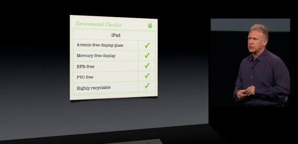 """Apple опустилась до 118 места в """"зеленом"""" рейтинге"""