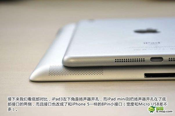 Сравнение iPad mini с Kindle Fire HD, Nexus 7 и другими устройствами