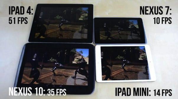 Видеотест производительности Nexus 7, iPad 4, iPad mini и Nexus 10