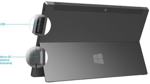 В 32 Гб версии планшета Surface - только 16 Гб свободного места для хранения файлов