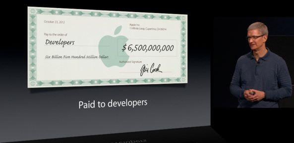 """App Store не только делает разработчиков миллионерами, но и загоняет """"в минуса"""""""