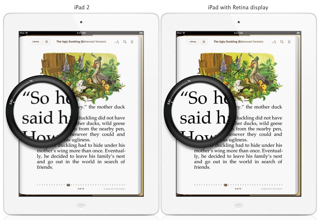 Сравнение экранов iPad mini и iPad 4 под микроскопом