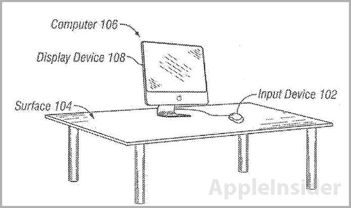 Новый патент Apple на систему управления