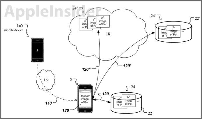"""Apple получила патент на """"выбор фото при входящем звонке"""", зависящий от времени и места звонящего"""