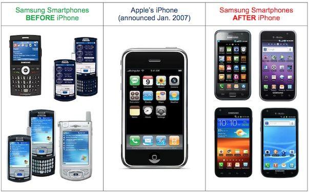 Apple и Samsung снова встретились в суде
