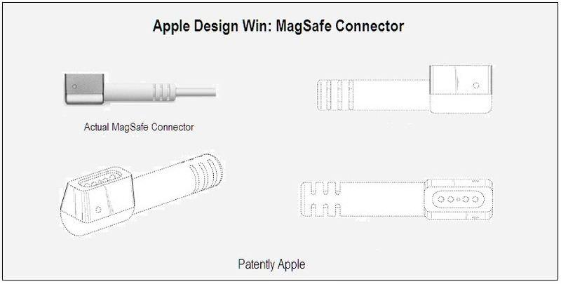 Патент на технологию зарядки MagSafe