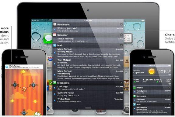 Центр Уведомлений на iOS