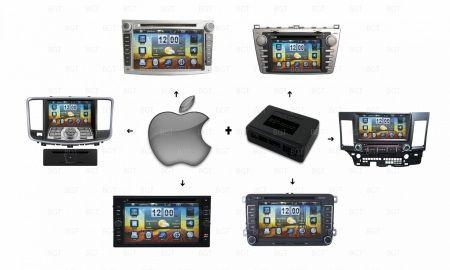 Как управлять iPhone посредством экрана автомагнитолы