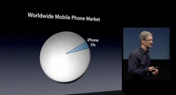 Тим Кук на презентации iPhone