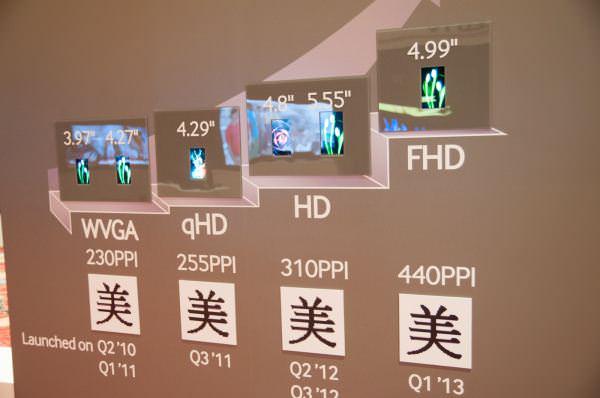 Сравнение дисплеев Samsung на CES 2013
