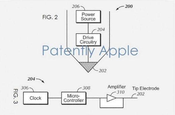 Диаграмма работы стилуса от Apple