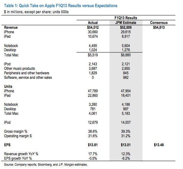 Samsung предупредил инвесторов о возможном снижении прибыли