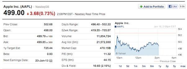 Альберт Гор купил 59 000 акций Apple