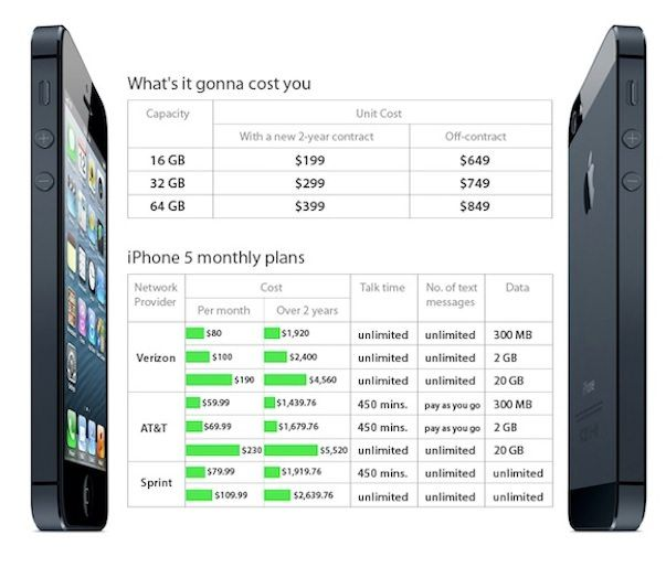 Взгляд на стратегию ценообразования компании Apple